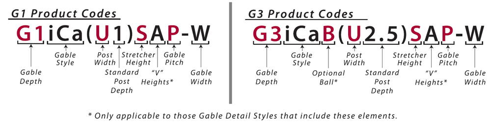 Prestige Gable Product Codes