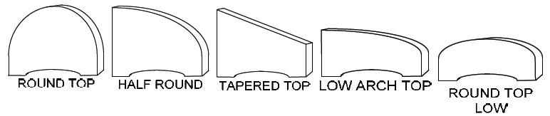 Shutter Top Frame Options